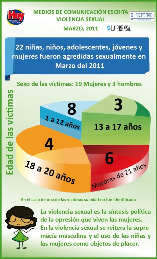 Os Anúncios Sexual Nicarágua-5671