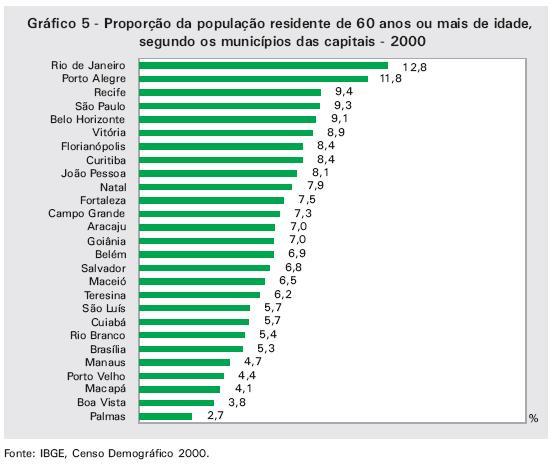 Populacao Do De Mulheres E Homens Rio De Janeiro-9499