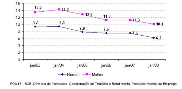 Casais Procuram Casais Colombia-5493