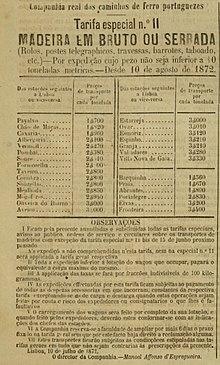Anúncios Pessoais Namoro Vila Franca De Xira-1261